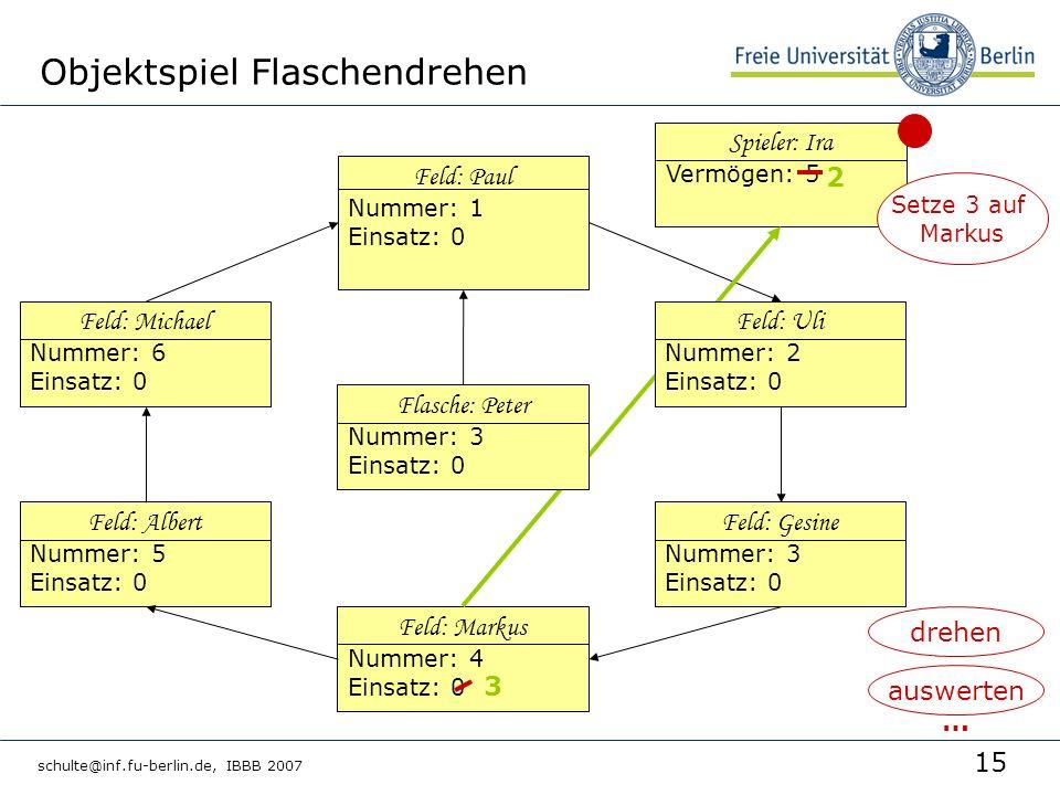 15 schulte@inf.fu-berlin.de, IBBB 2007 Objektspiel Flaschendrehen Feld: Gesine Nummer: 3 Einsatz: 0 Feld: Albert Nummer: 5 Einsatz: 0 Feld: Michael Nu