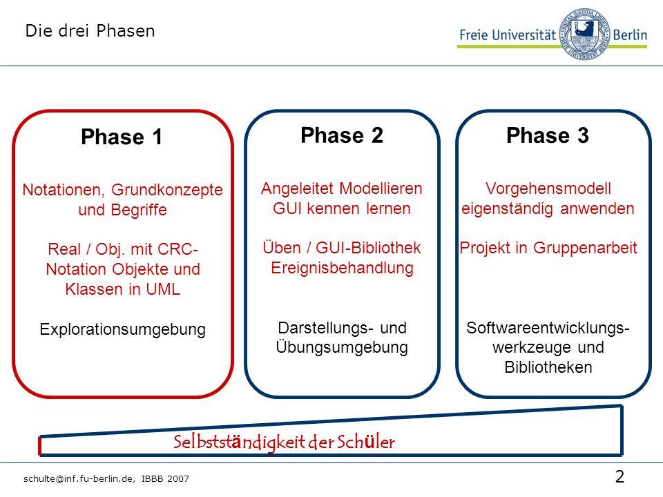 2 schulte@inf.fu-berlin.de, IBBB 2007 Phase 1 Notationen, Grundkonzepte und Begriffe Real / Obj. mit CRC- Notation Objekte und Klassen in UML Explorat