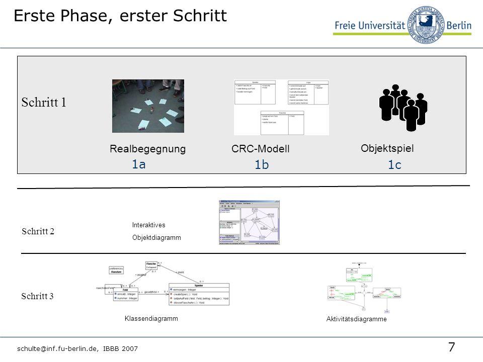 7 schulte@inf.fu-berlin.de, IBBB 2007 Erste Phase, erster Schritt Realbegegnung Objektspiel CRC-Modell Interaktives Objektdiagramm Klassendiagramm Aktivitätsdiagramme Schritt 1 Schritt 3Schritt 2 1a 1c1b