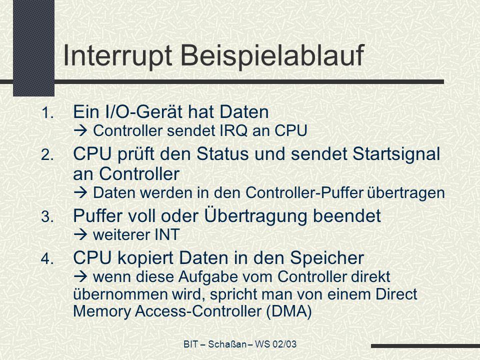 BIT – Schaßan – WS 02/03 Interrupt Beispielablauf 1.