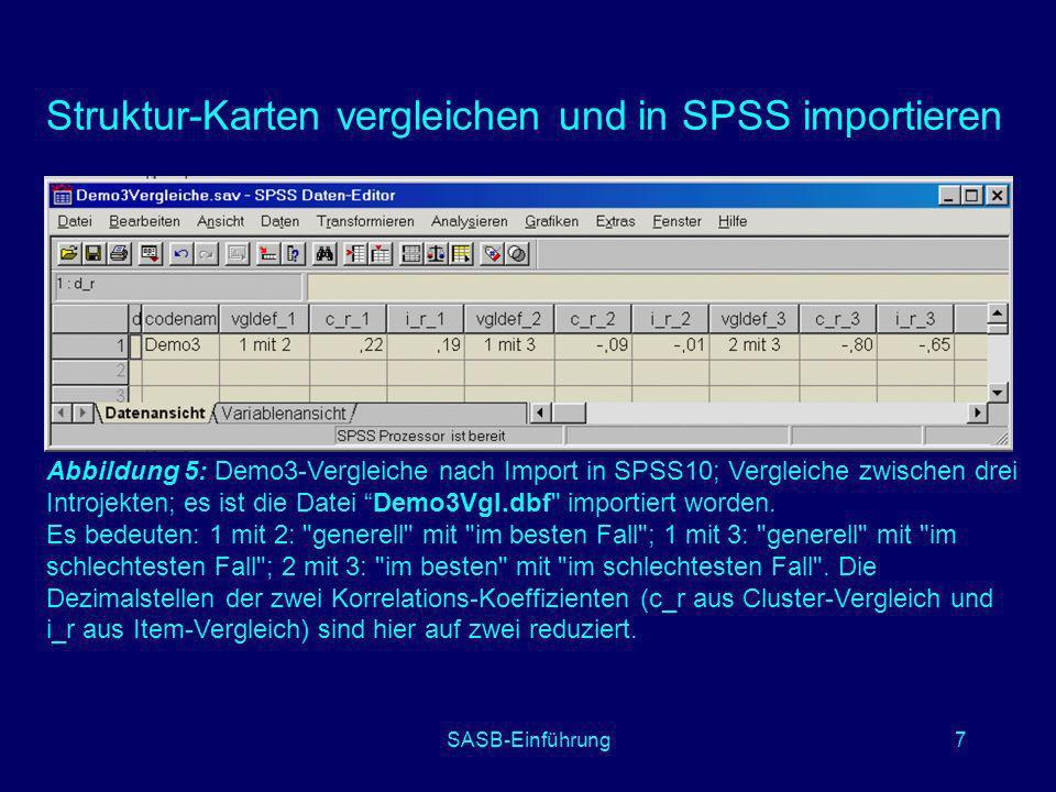 SASB-Einführung7 Struktur-Karten vergleichen und in SPSS importieren Abbildung 5: Demo3-Vergleiche nach Import in SPSS10; Vergleiche zwischen drei Int