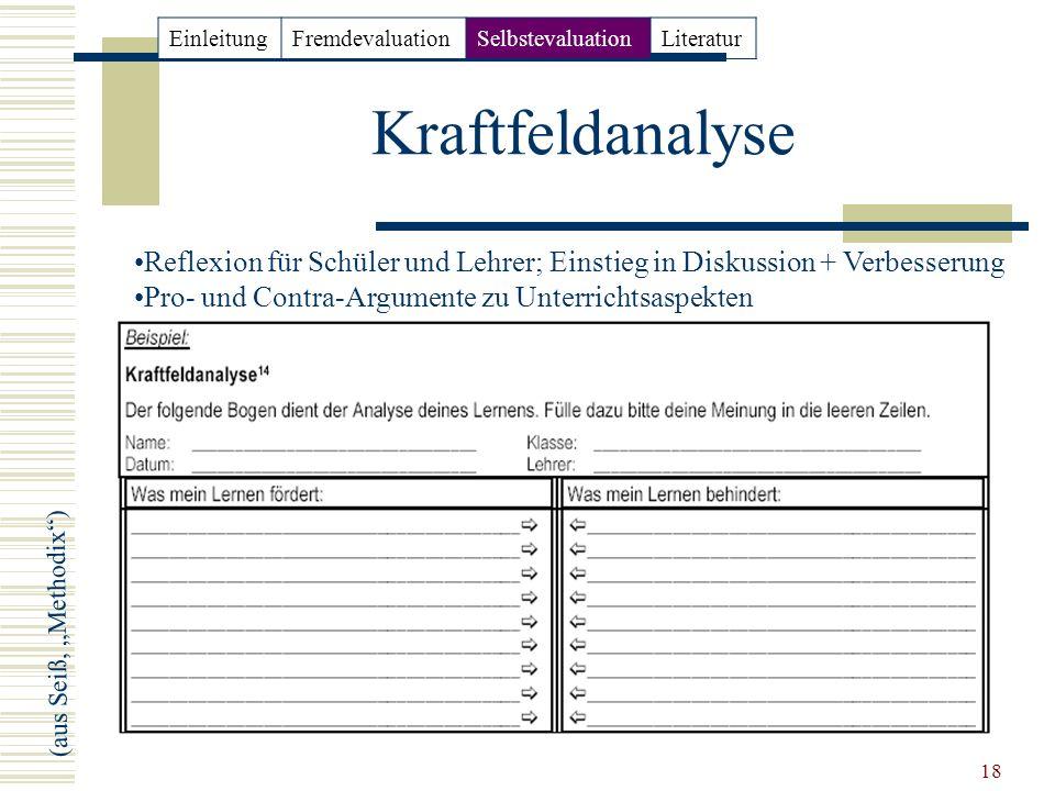 18 Kraftfeldanalyse (aus Seiß, Methodix) Reflexion für Schüler und Lehrer; Einstieg in Diskussion + Verbesserung Pro- und Contra-Argumente zu Unterric