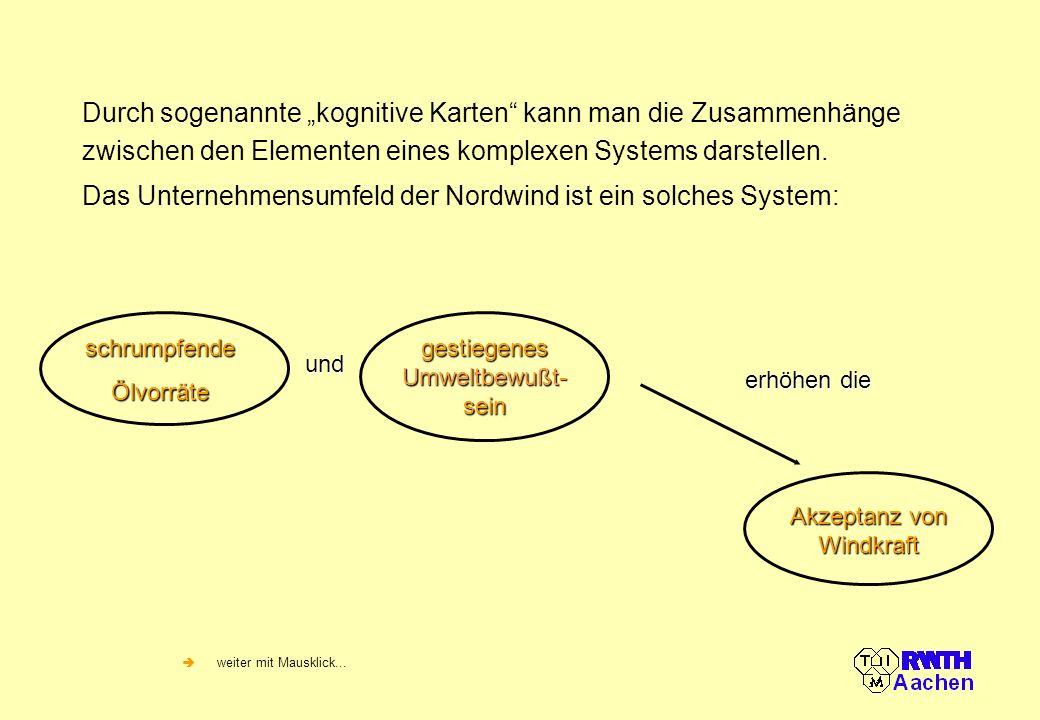 Durch sogenannte kognitive Karten kann man die Zusammenhänge zwischen den Elementen eines komplexen Systems darstellen. Das Unternehmensumfeld der Nor