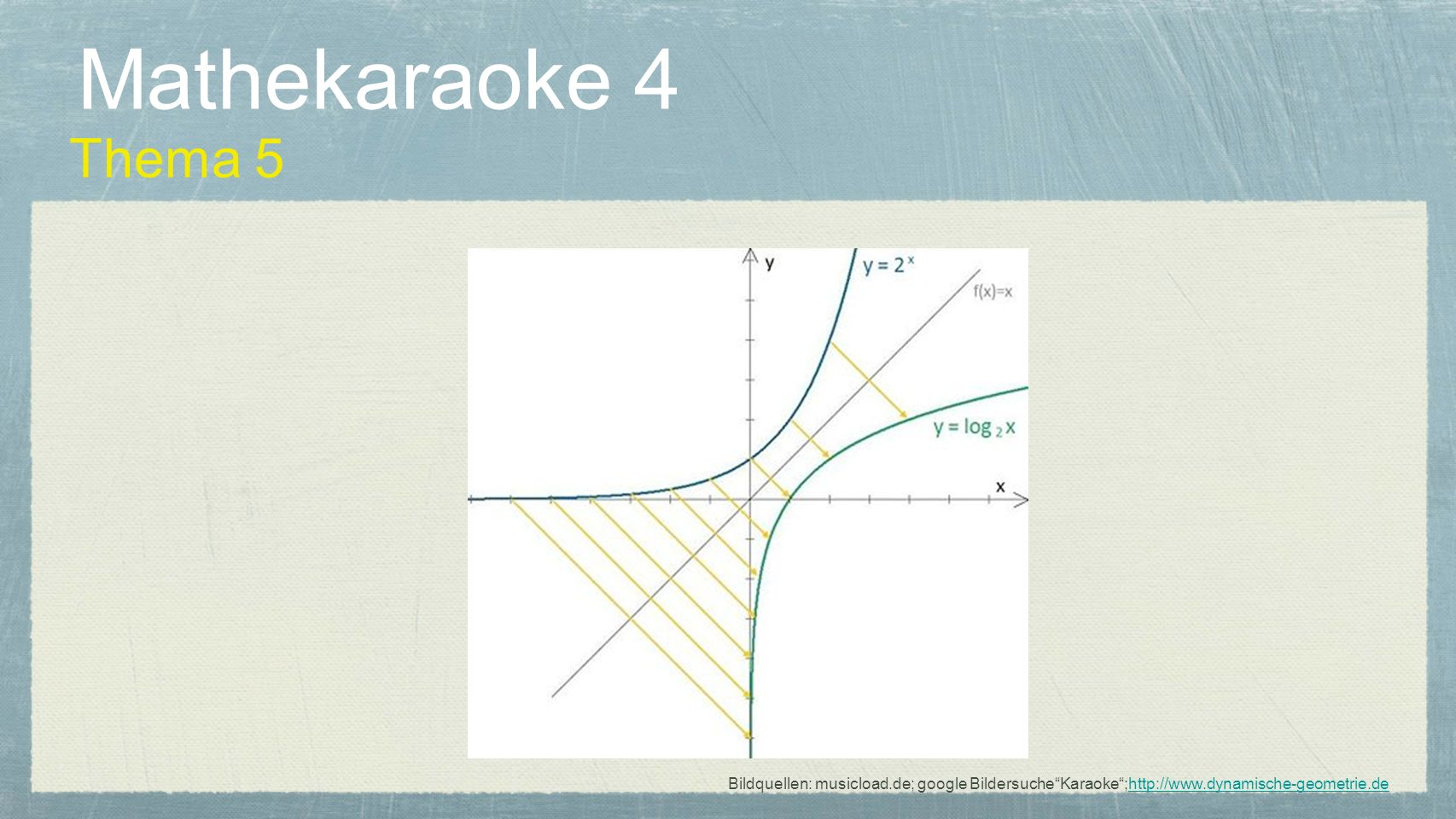 Mathekaraoke 4 Thema 5 Bildquellen: musicload.de; google BildersucheKaraoke;http://www.dynamische-geometrie.dehttp://www.dynamische-geometrie.de