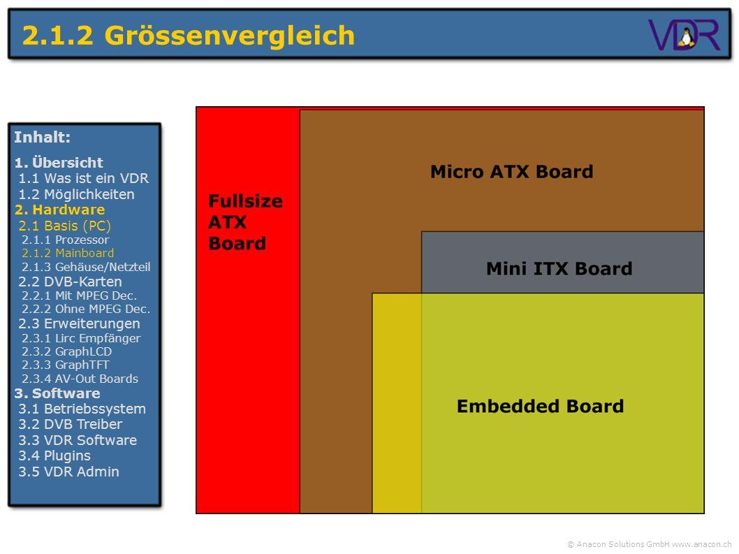 © Anacon Solutions GmbH www.anacon.ch 2.1.2 Grössenvergleich Inhalt: 1. Übersicht 1.1 Was ist ein VDR 1.2 Möglichkeiten 2. Hardware 2.1 Basis (PC) 2.1