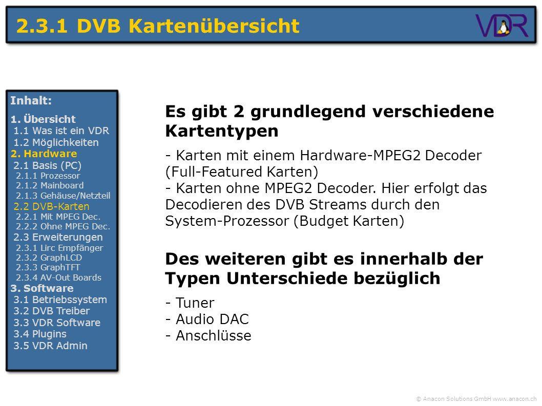 © Anacon Solutions GmbH www.anacon.ch 2.3.1 DVB Kartenübersicht Inhalt: 1. Übersicht 1.1 Was ist ein VDR 1.2 Möglichkeiten 2. Hardware 2.1 Basis (PC)