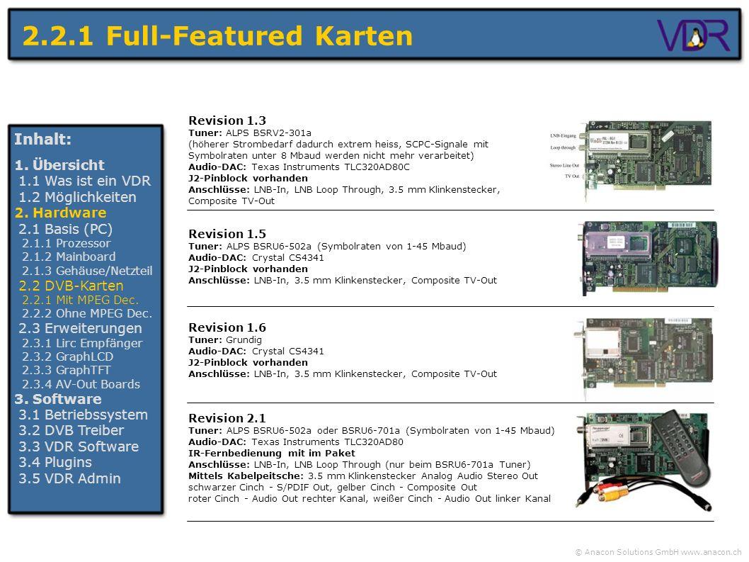 © Anacon Solutions GmbH www.anacon.ch 2.2.1 Full-Featured Karten Revision 1.3 Tuner: ALPS BSRV2-301a (höherer Strombedarf dadurch extrem heiss, SCPC-S