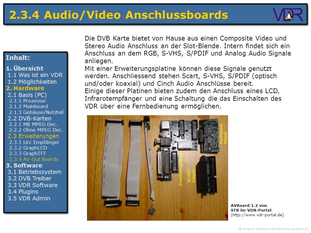 © Anacon Solutions GmbH www.anacon.ch 2.3.4 Audio/Video Anschlussboards Inhalt: 1. Übersicht 1.1 Was ist ein VDR 1.2 Möglichkeiten 2. Hardware 2.1 Bas
