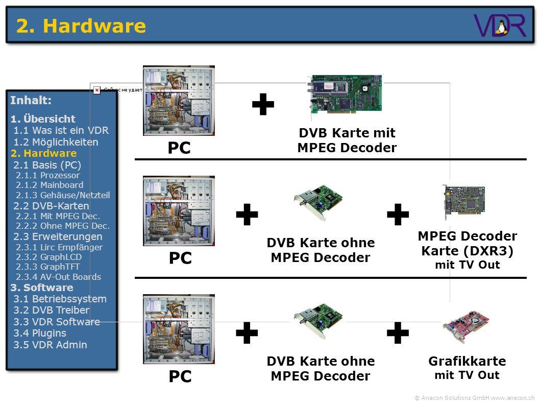 © Anacon Solutions GmbH www.anacon.ch 2. Hardware Inhalt: 1. Übersicht 1.1 Was ist ein VDR 1.2 Möglichkeiten 2. Hardware 2.1 Basis (PC) 2.1.1 Prozesso