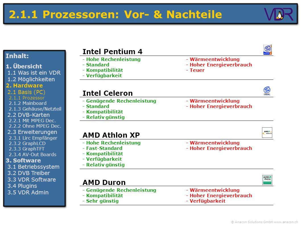 © Anacon Solutions GmbH www.anacon.ch 2.1.1 Prozessoren: Vor- & Nachteile Inhalt: 1. Übersicht 1.1 Was ist ein VDR 1.2 Möglichkeiten 2. Hardware 2.1 B