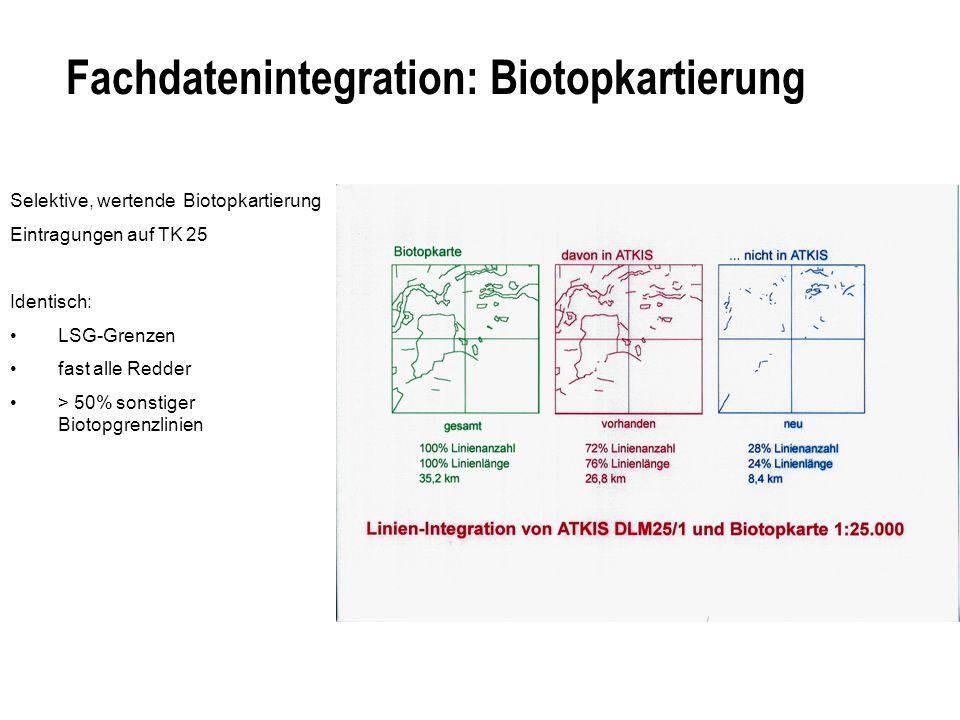 Fachdatenintegration: Biotoptypen / Nutzungstypen Flächendeckende, nicht wertende Biotoptypenkartierung Beruht auf Auswertung von CIR- Luftbildern Eintragungen auf Karte 1:10.000 (verkleinerte DGK 5) Liefert auch detaillierte Flächennutzungsinformation Identisch: Fast alle Bäche / Flüsse Nicht alle Gräben < 50% der Knicks (Hecken) Fast alle Wege / Straßen 1/3 aller sonstigen Nutzungsgrenzen
