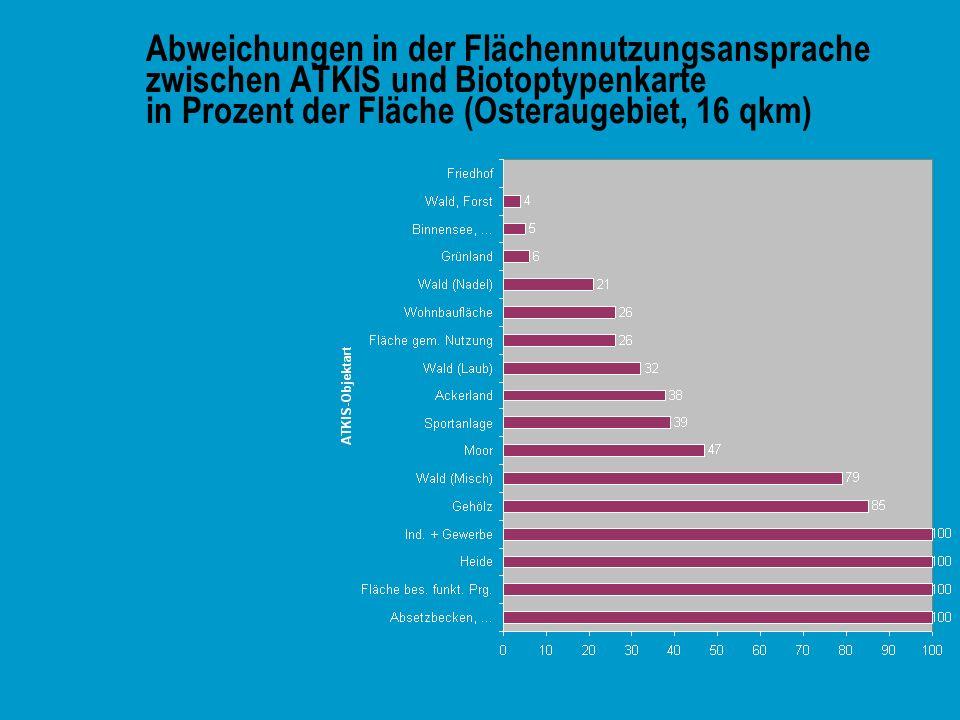 Ein Beispiel aus Greifswald: ATKIS: Wald richtig: Grünland