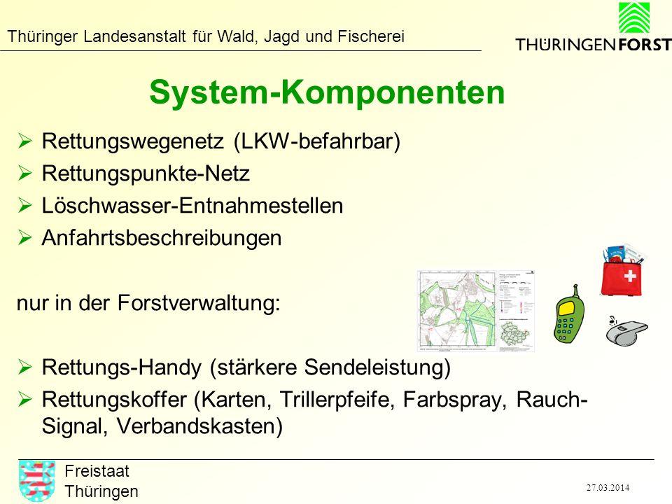 Thüringer Landesanstalt für Wald, Jagd und Fischerei Freistaat Thüringen 27.03.2014 System-Komponenten Rettungswegenetz (LKW-befahrbar) Rettungspunkte