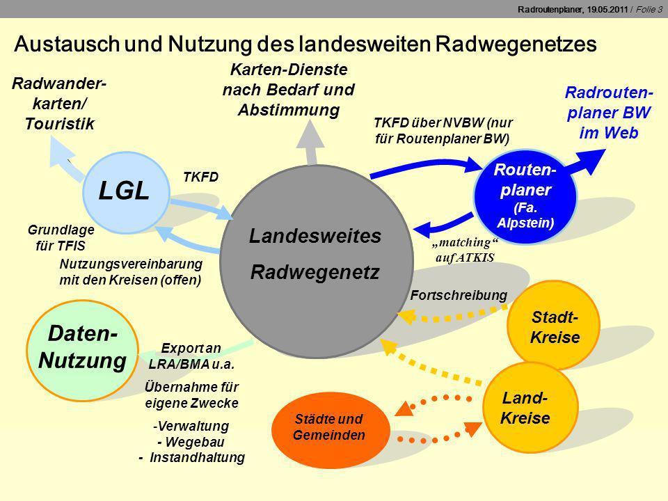 Radroutenplaner, 19.05.2011 / Folie 3 Austausch und Nutzung des landesweiten Radwegenetzes LGL Landesweites Radwegenetz Routen- planer (Fa. Alpstein)