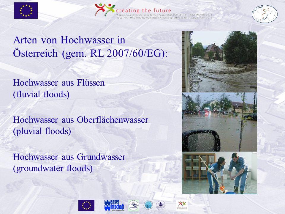 Arten von Hochwasser in Österreich (gem.