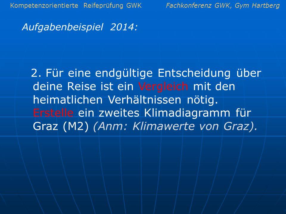 Kompetenzorientierte Reifeprüfung GWKFachkonferenz GWK, Gym Hartberg Aufgabenbeispiel 2014: 2. Für eine endgültige Entscheidung über deine Reise ist e