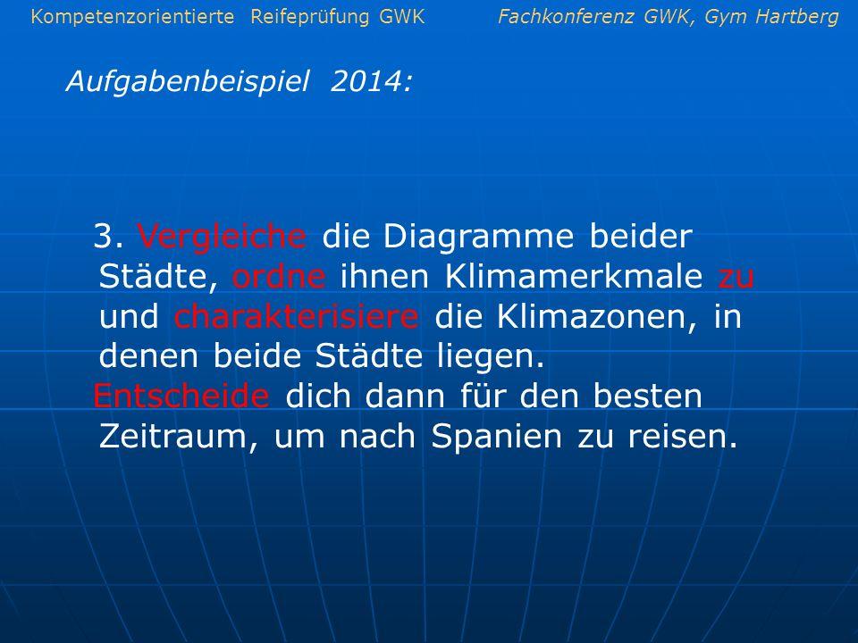 Kompetenzorientierte Reifeprüfung GWKFachkonferenz GWK, Gym Hartberg Aufgabenbeispiel 2014: 3. Vergleiche die Diagramme beider Städte, ordne ihnen Kli