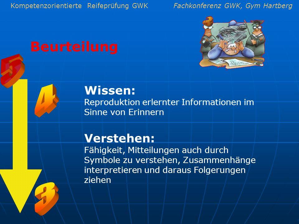 Kompetenzorientierte Reifeprüfung GWKFachkonferenz GWK, Gym Hartberg Beurteilung Wissen: Reproduktion erlernter Informationen im Sinne von Erinnern Ve