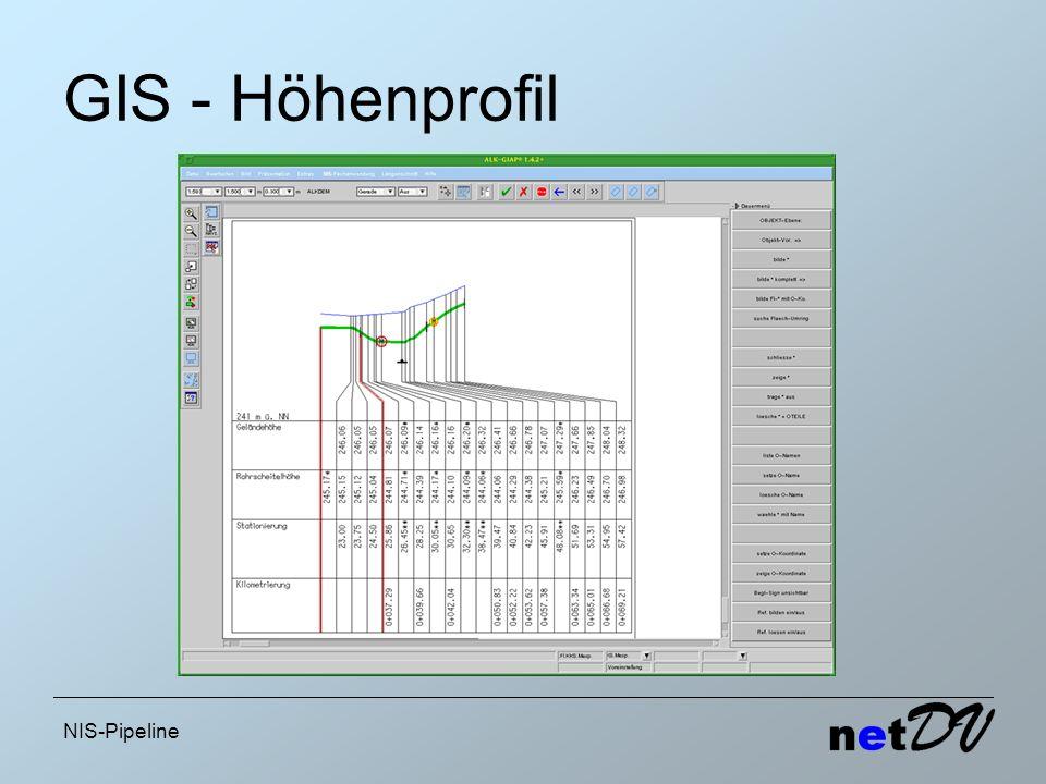 NIS-Pipeline GIS - Höhenprofil