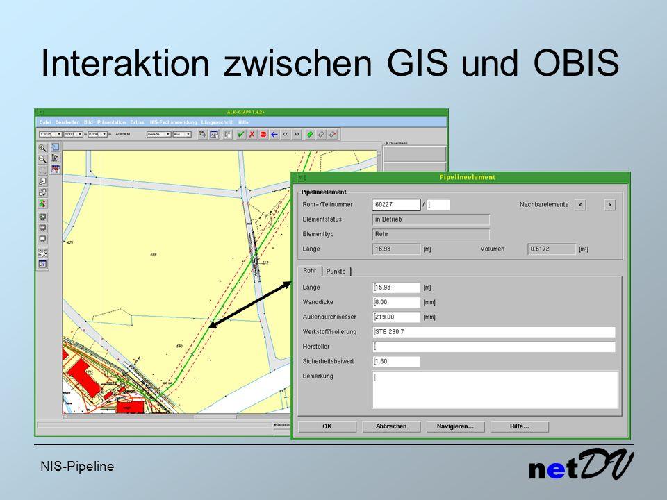 NIS-Pipeline Interaktion zwischen GIS und OBIS