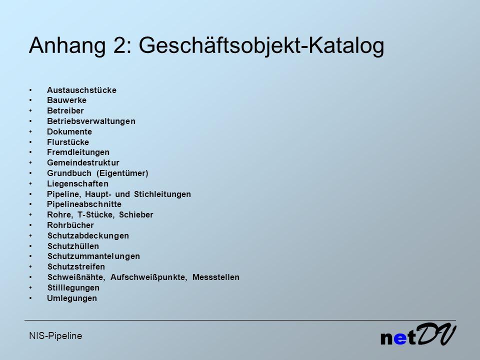 NIS-Pipeline Anhang 2: Geschäftsobjekt-Katalog Austauschstücke Bauwerke Betreiber Betriebsverwaltungen Dokumente Flurstücke Fremdleitungen Gemeindestr