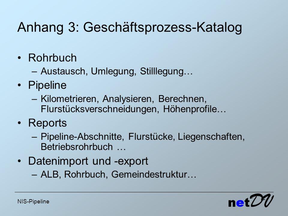 NIS-Pipeline Anhang 3: Geschäftsprozess-Katalog Rohrbuch –Austausch, Umlegung, Stilllegung… Pipeline –Kilometrieren, Analysieren, Berechnen, Flurstück