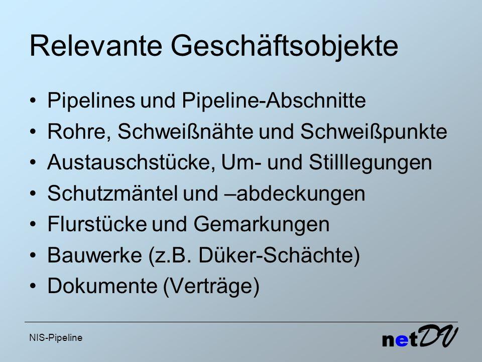 NIS-Pipeline Relevante Geschäftsobjekte Pipelines und Pipeline-Abschnitte Rohre, Schweißnähte und Schweißpunkte Austauschstücke, Um- und Stilllegungen