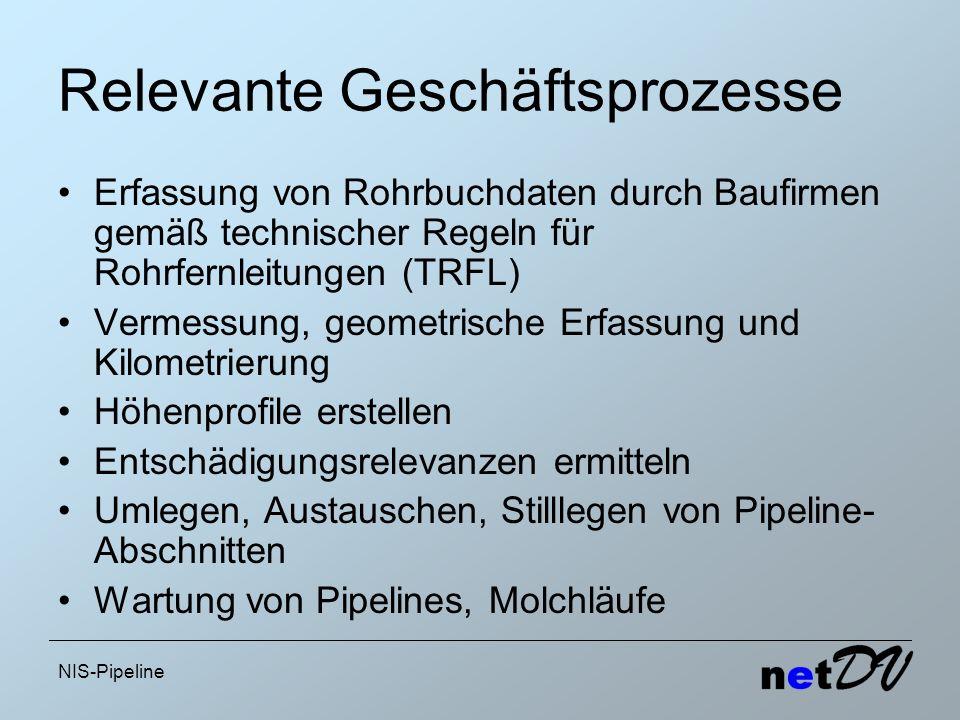 NIS-Pipeline Relevante Geschäftsprozesse Erfassung von Rohrbuchdaten durch Baufirmen gemäß technischer Regeln für Rohrfernleitungen (TRFL) Vermessung,