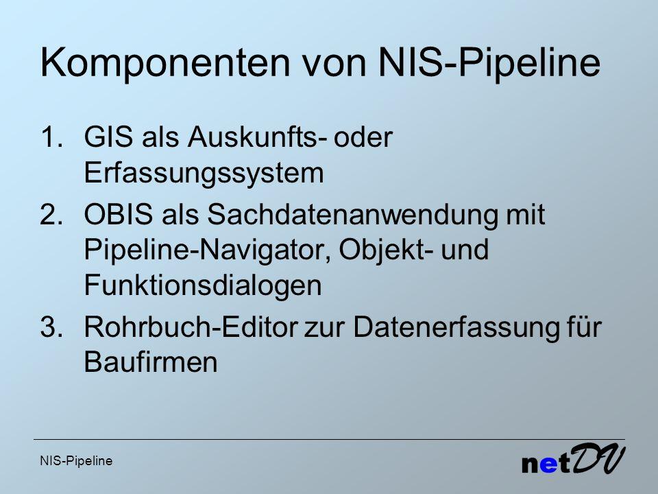 NIS-Pipeline Komponenten von NIS-Pipeline 1.GIS als Auskunfts- oder Erfassungssystem 2.OBIS als Sachdatenanwendung mit Pipeline-Navigator, Objekt- und