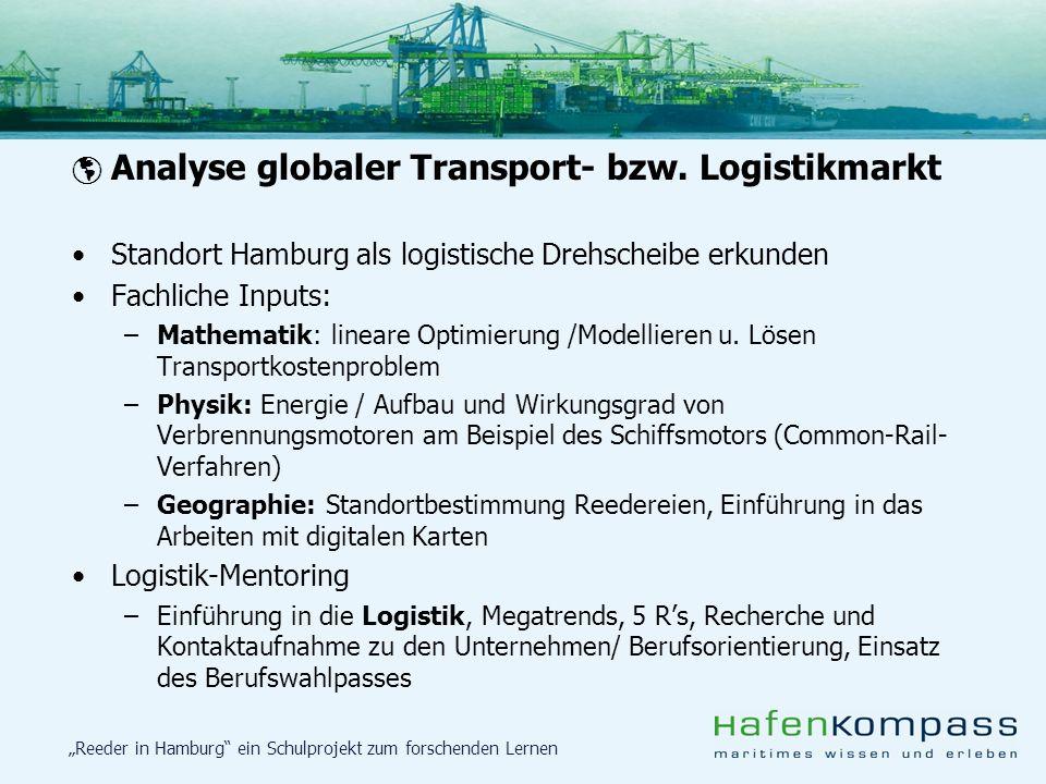 Reeder in Hamburg ein Schulprojekt zum forschenden Lernen Analyse globaler Transport- bzw. Logistikmarkt Standort Hamburg als logistische Drehscheibe