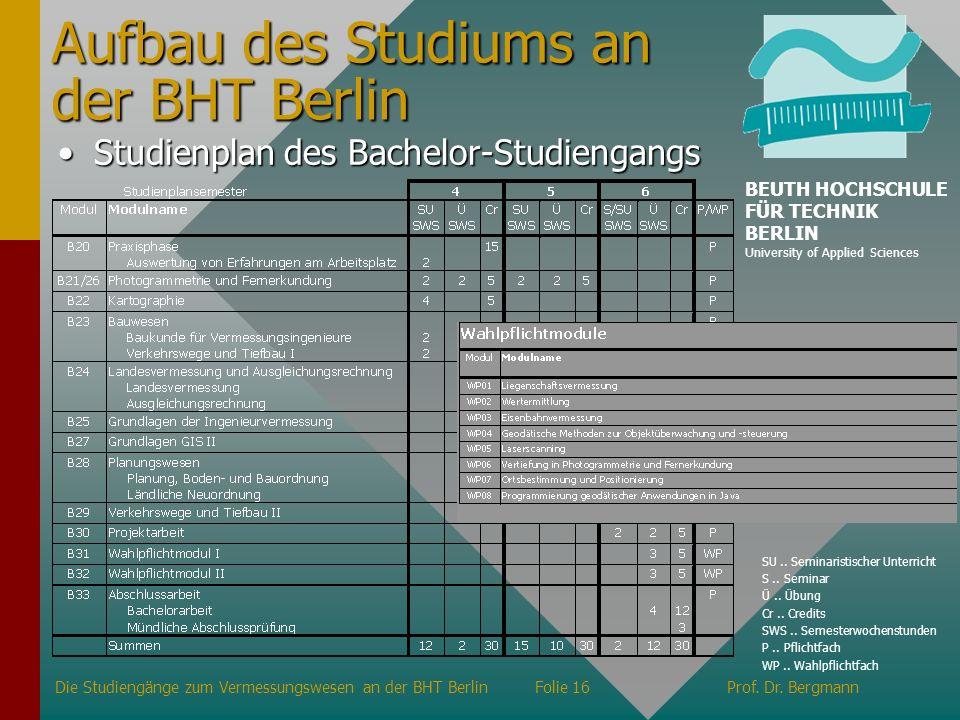 Aufbau des Studiums an der BHT Berlin Studienplan des Bachelor-StudiengangsStudienplan des Bachelor-Studiengangs SU.. Seminaristischer Unterricht S..