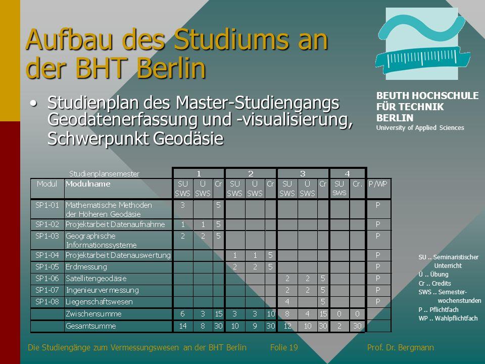 Studienplan des Master-Studiengangs Geodatenerfassung und -visualisierung, Schwerpunkt GeodäsieStudienplan des Master-Studiengangs Geodatenerfassung u