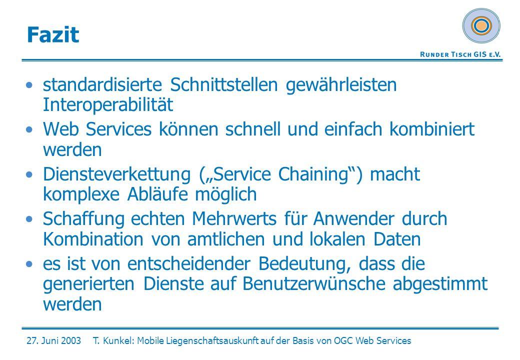 27. Juni 2003T. Kunkel: Mobile Liegenschaftsauskunft auf der Basis von OGC Web Services Fazit standardisierte Schnittstellen gewährleisten Interoperab