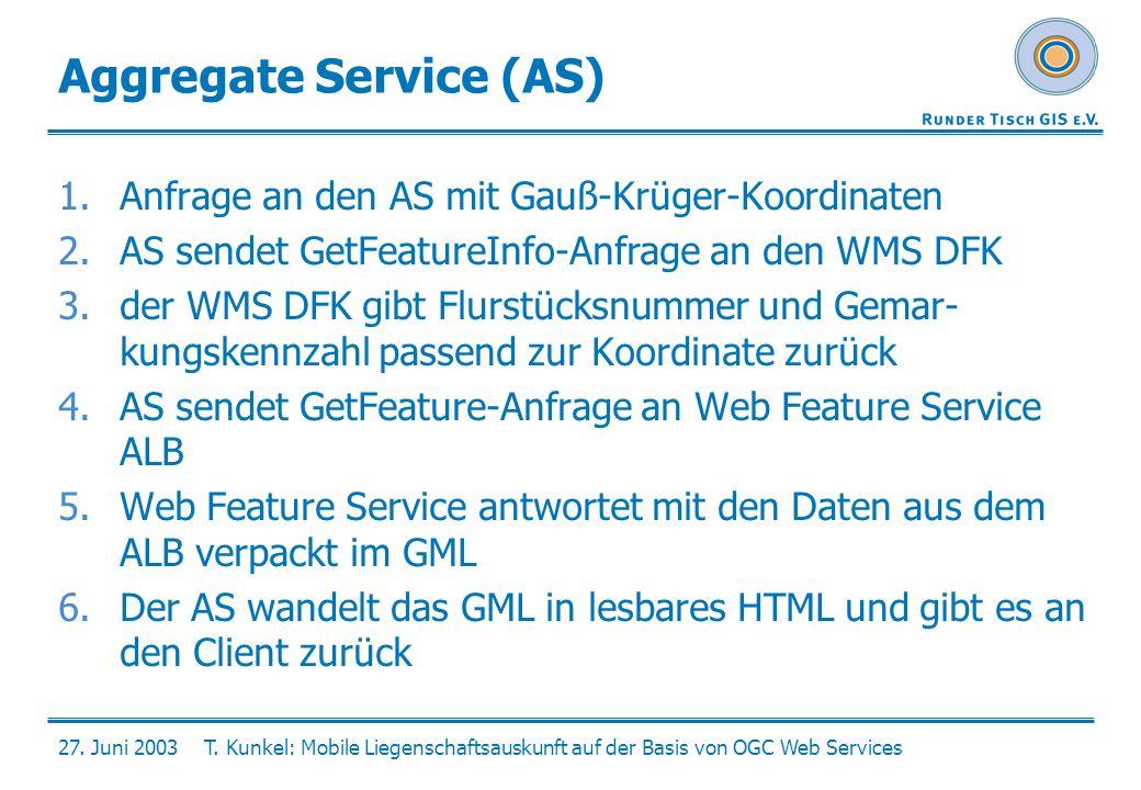27. Juni 2003T. Kunkel: Mobile Liegenschaftsauskunft auf der Basis von OGC Web Services Aggregate Service (AS) 1.Anfrage an den AS mit Gauß-Krüger-Koo