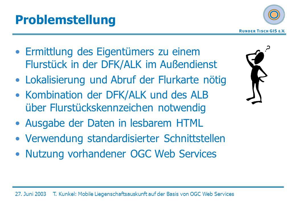 27. Juni 2003T. Kunkel: Mobile Liegenschaftsauskunft auf der Basis von OGC Web Services Problemstellung Ermittlung des Eigentümers zu einem Flurstück