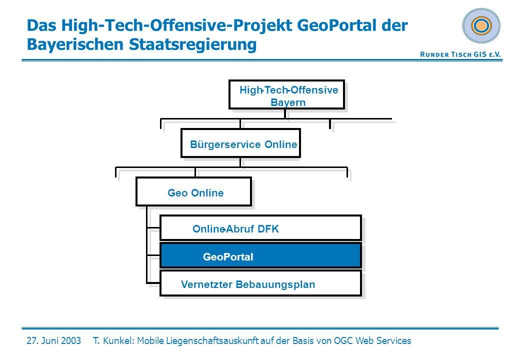 27. Juni 2003T. Kunkel: Mobile Liegenschaftsauskunft auf der Basis von OGC Web Services Das High-Tech-Offensive-Projekt GeoPortal der Bayerischen Staa