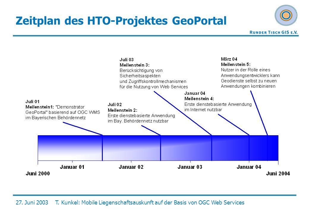 27. Juni 2003T. Kunkel: Mobile Liegenschaftsauskunft auf der Basis von OGC Web Services Zeitplan des HTO-Projektes GeoPortal