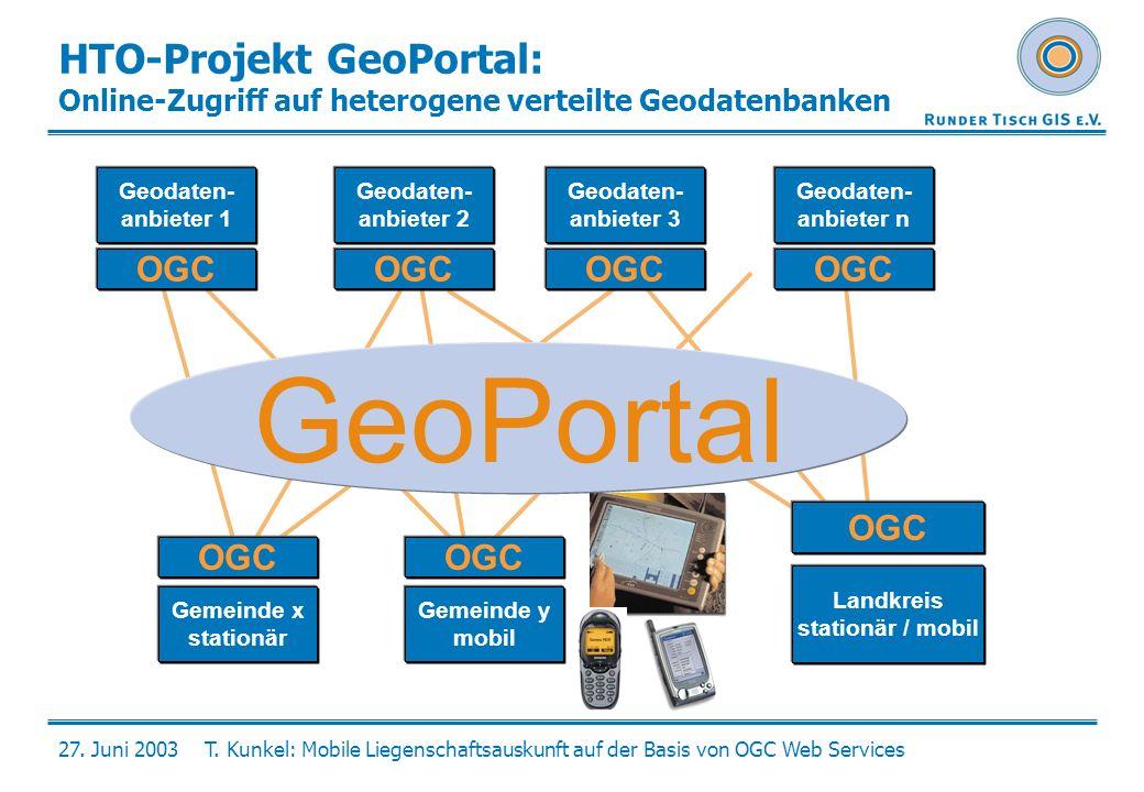 27. Juni 2003T. Kunkel: Mobile Liegenschaftsauskunft auf der Basis von OGC Web Services HTO-Projekt GeoPortal: Online-Zugriff auf heterogene verteilte