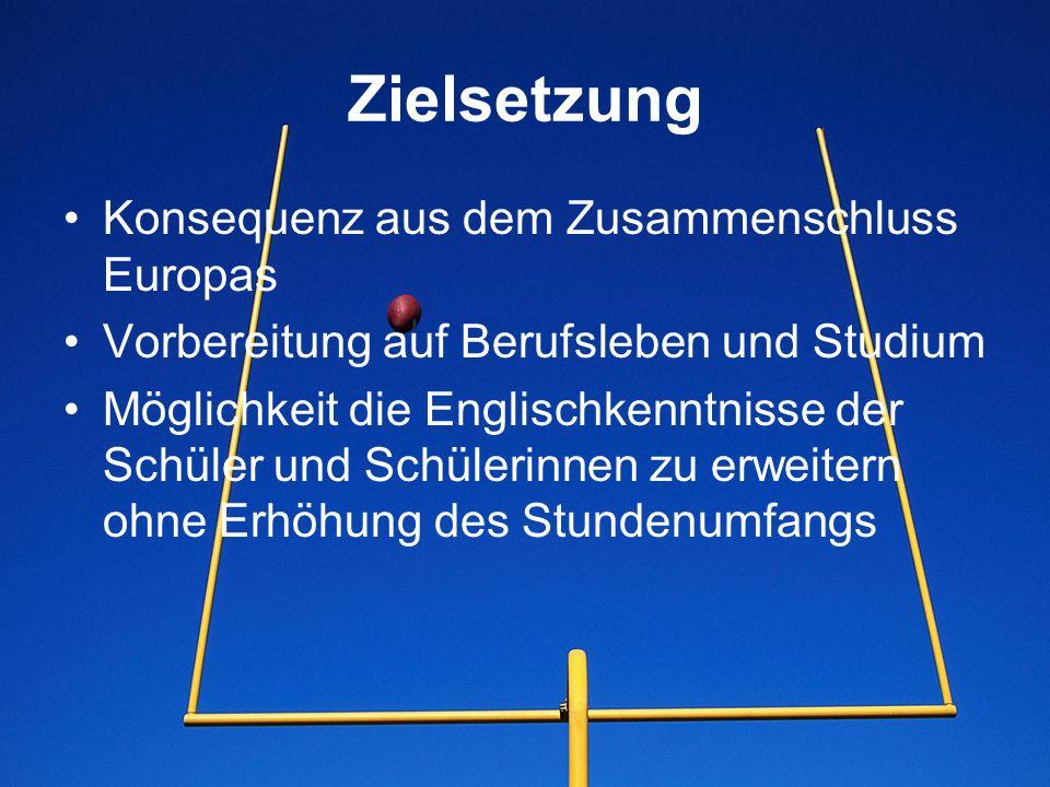 Zielsetzung Konsequenz aus dem Zusammenschluss Europas Vorbereitung auf Berufsleben und Studium Möglichkeit die Englischkenntnisse der Schüler und Schülerinnen zu erweitern ohne Erhöhung des Stundenumfangs