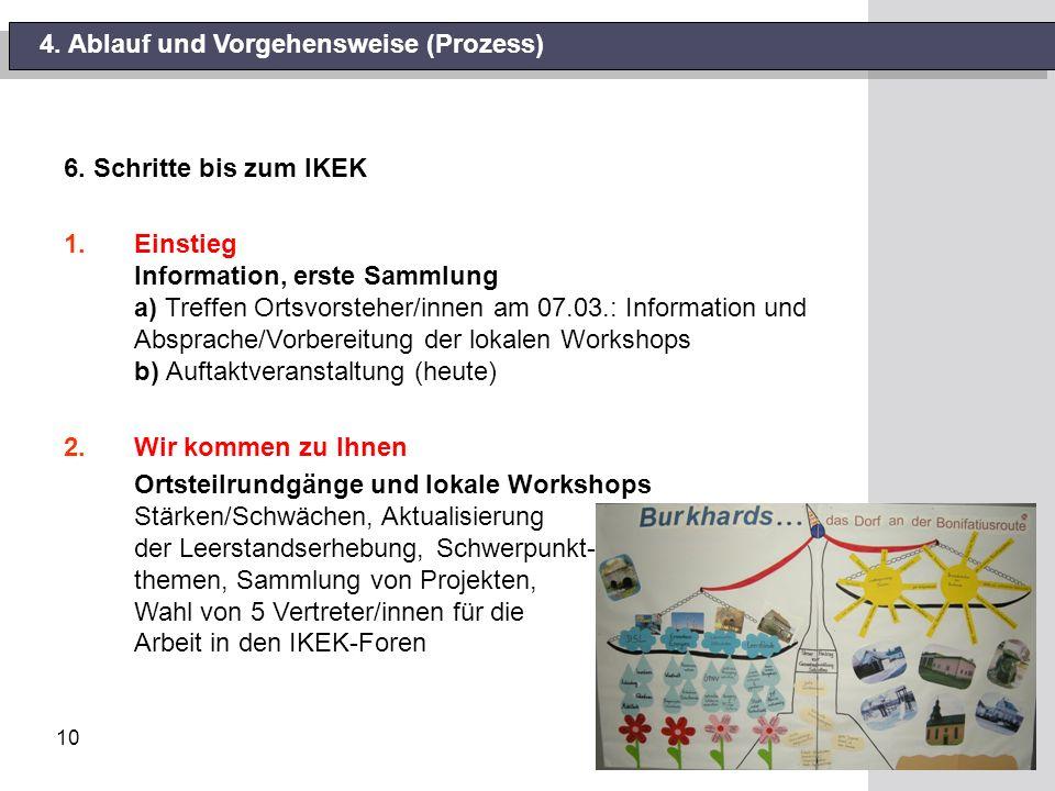 10 4. Ablauf und Vorgehensweise (Prozess) 6.