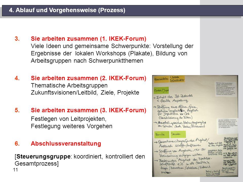 11 4. Ablauf und Vorgehensweise (Prozess) 3.Sie arbeiten zusammen (1.