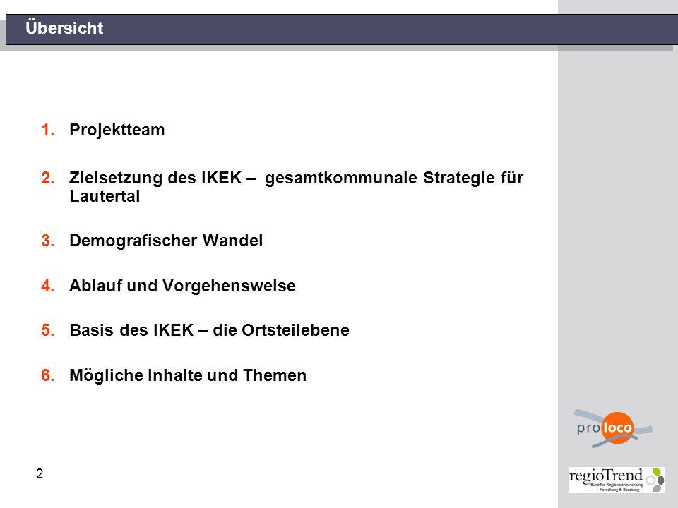 13 5.Basis des IKEK – die Ortsteile Ortsteil- bzw.