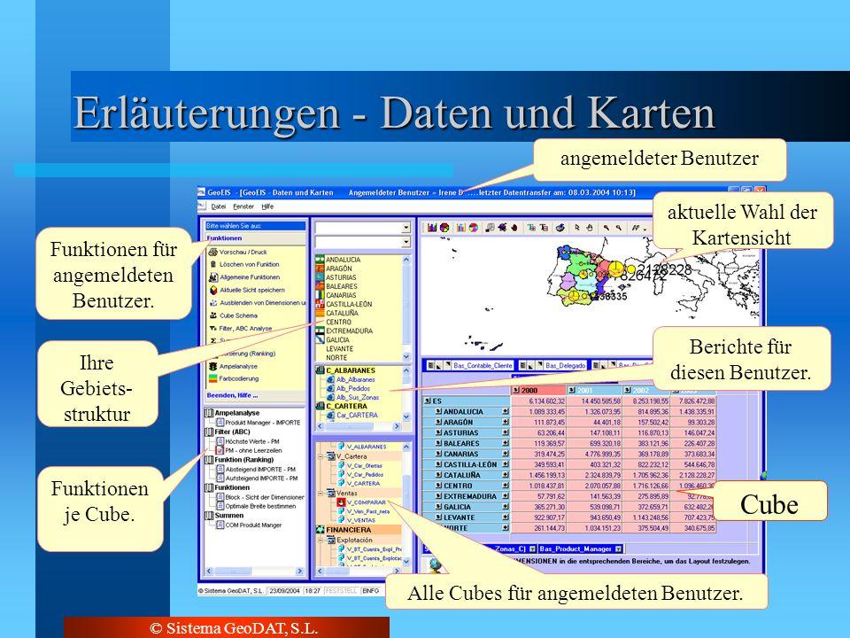 © Sistema GeoDAT, S.L. Erläuterungen - Daten und Karten Funktionen für angemeldeten Benutzer. Funktionen je Cube. Alle Cubes für angemeldeten Benutzer