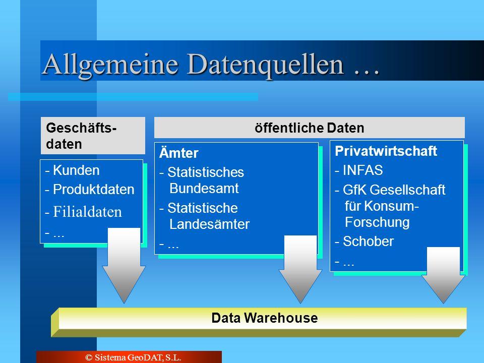 © Sistema GeoDAT, S.L. Allgemeine Datenquellen … Data Warehouse - Kunden - Produktdaten - Filialdaten -... - Kunden - Produktdaten - Filialdaten -...