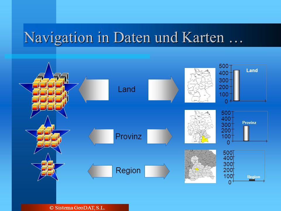 © Sistema GeoDAT, S.L. Navigation in Daten und Karten … 0 100 200 300 400 500 Land 500 0 100 200 300 400 Region 0 100 200 300 400 500 Provinz Land Reg
