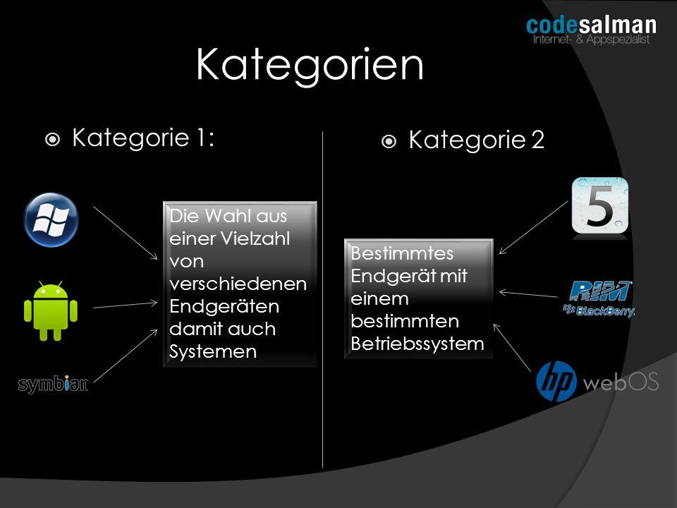 Kategorien Kategorie 1: Kategorie 2 Die Wahl aus einer Vielzahl von verschiedenen Endgeräten damit auch Systemen Bestimmtes Endgerät mit einem bestimm