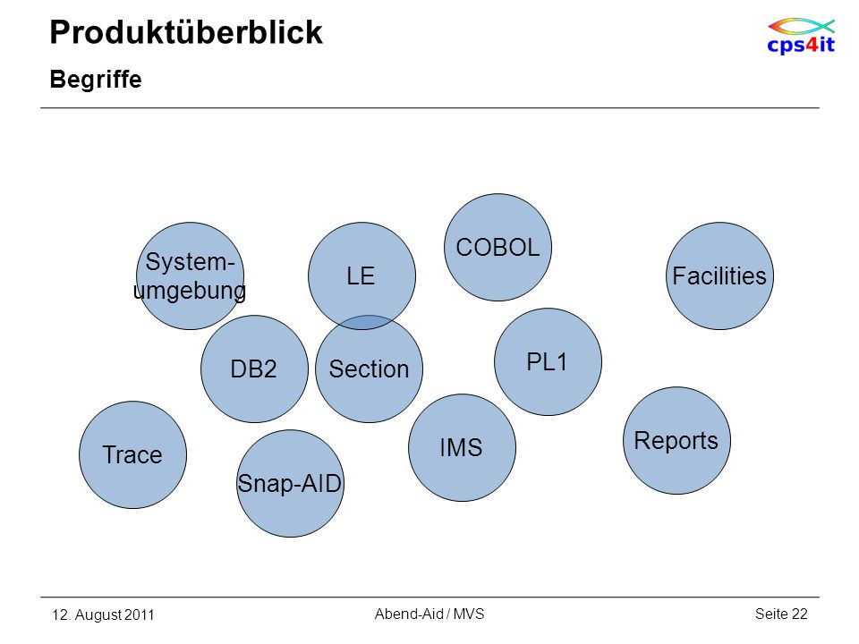 Produktüberblick Begriffe 12. August 2011Seite 22Abend-Aid / MVS DB2 COBOL Trace IMS PL1 System- umgebung Facilities Reports Section LE Snap-AID
