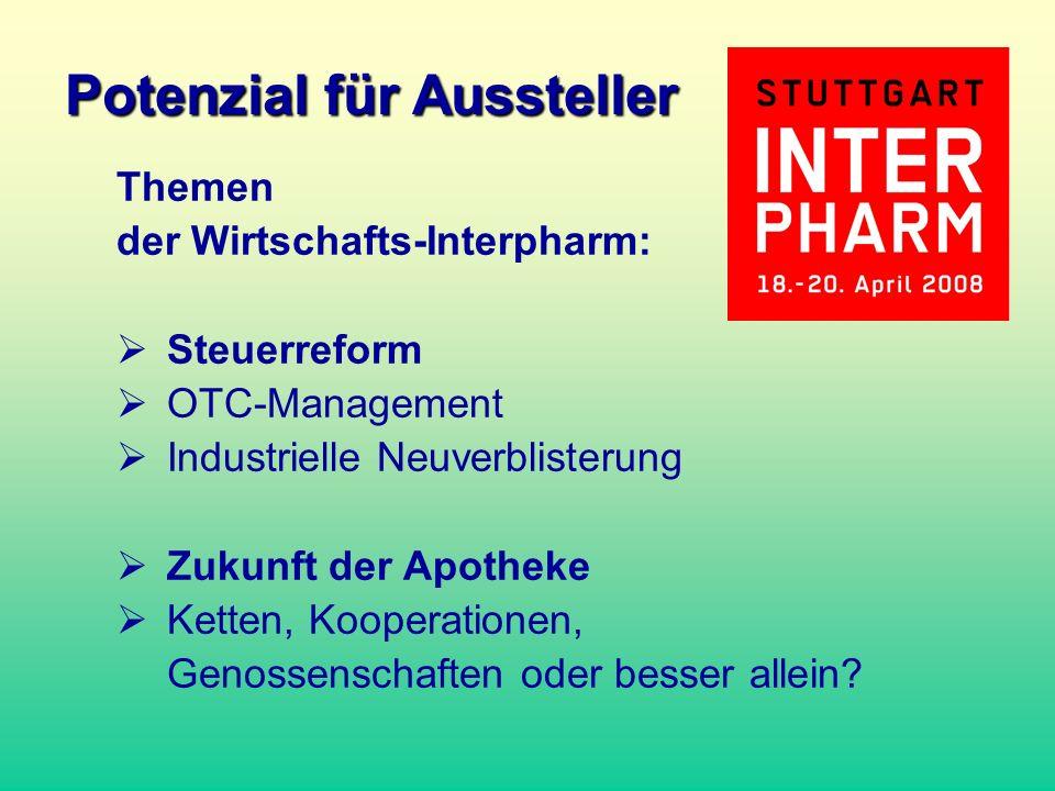 Themen der Wirtschafts-Interpharm: Steuerreform OTC-Management Industrielle Neuverblisterung Zukunft der Apotheke Ketten, Kooperationen, Genossenschaf