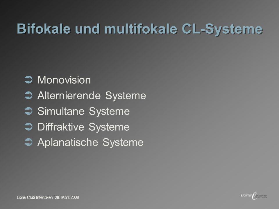 Lions Club Interlaken 28. März 2008 Bifokale und multifokale CL-Systeme Monovision Alternierende Systeme Simultane Systeme Diffraktive Systeme Aplanat