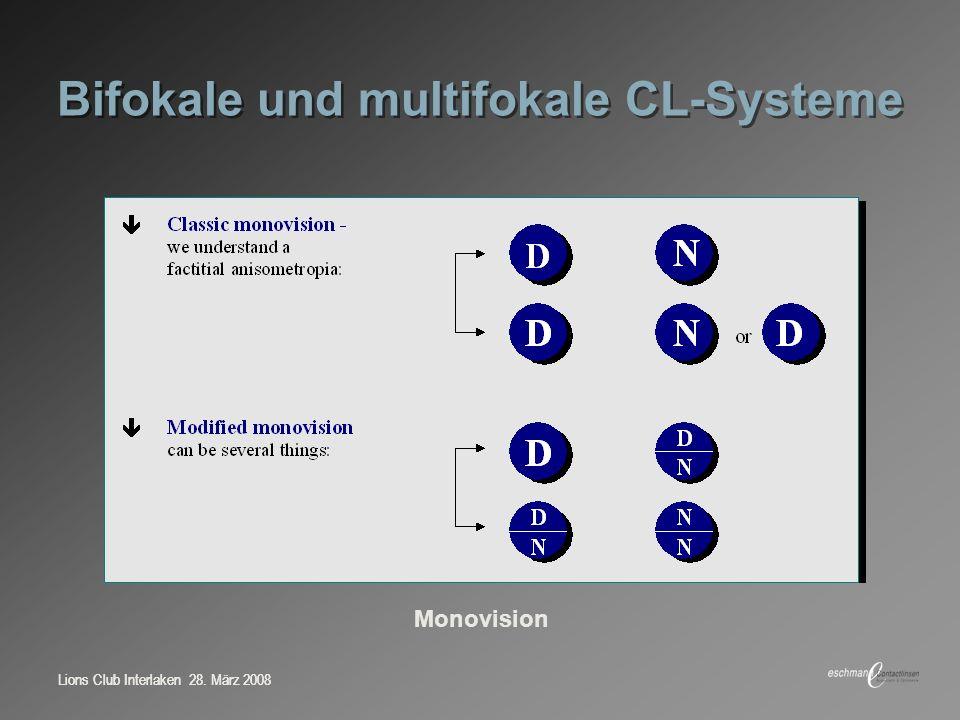 Lions Club Interlaken 28. März 2008 Bifokale und multifokale CL-Systeme Monovision
